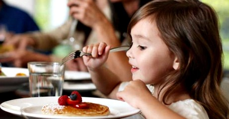 Best family brunches sydney