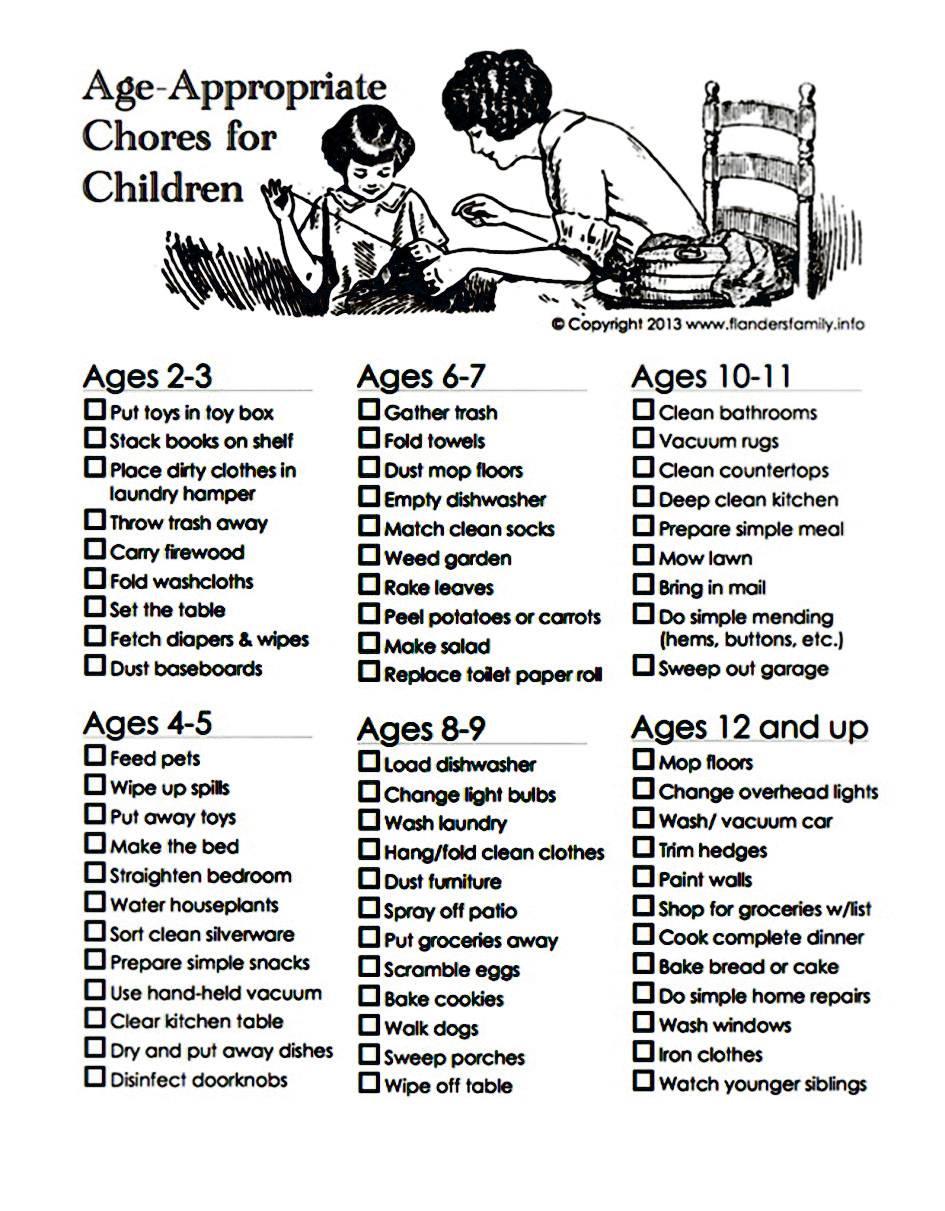 Montessori chores